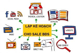 Cac Cach Tim Kiem Khach Hang Bat Dong San Tiem Nang Tot Nhat